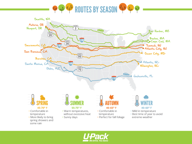 Cross Country Routes by season.png