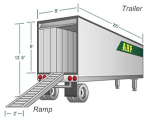 U-Pack trailer dimensions