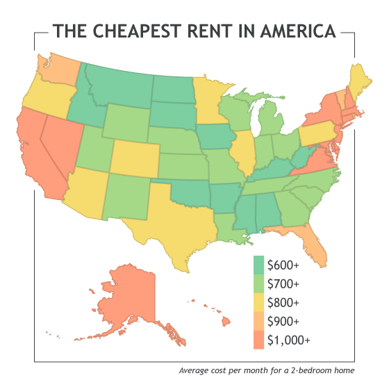 What states offer the cheapest rent