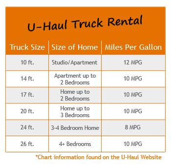 Truck Mileage Comparison | Specs, Price, Release Date, Redesign