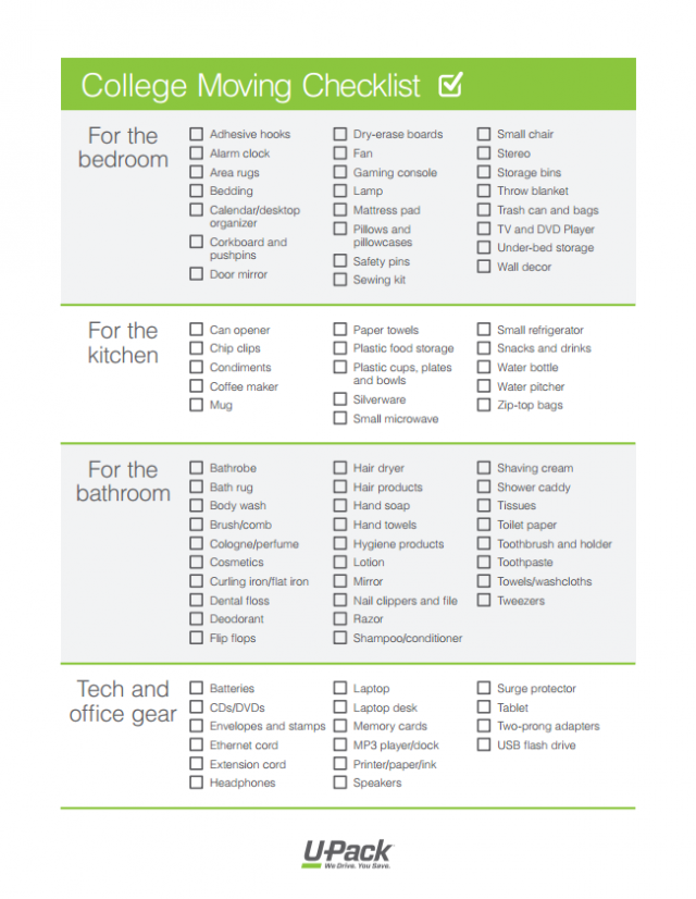 photograph relating to Printable Moving Out of State Checklist titled The Final College or university Packing Checklist U-Pack