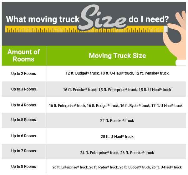 what-size-moving-truck-do-i-need.png