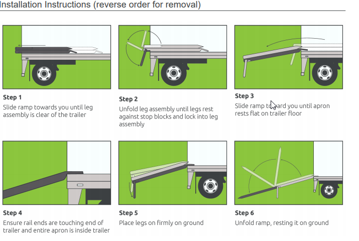 how to set up a trailer ramp.png