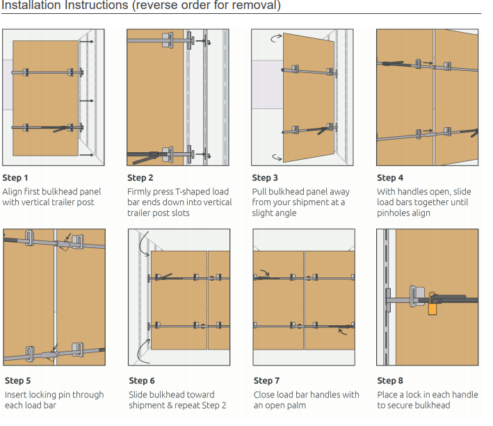 u-pack bulkhead set up and removal diagram.png
