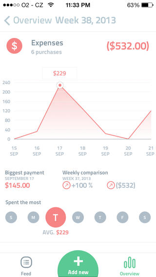 Spendee is a beautiful budget app that lets you budget easily.